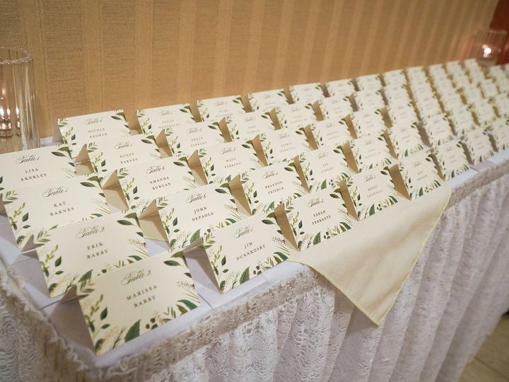 Tmx Dsc02240 51 418815 157461224110201 Toms River, NJ wedding dj