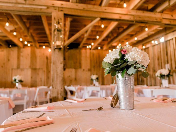 Tmx Io 386 51 1029815 1571940792 Fishers, IN wedding planner