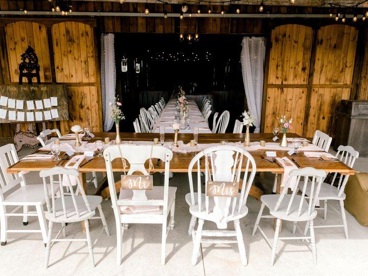 Tmx Io 388 51 1029815 1571940764 Fishers, IN wedding planner