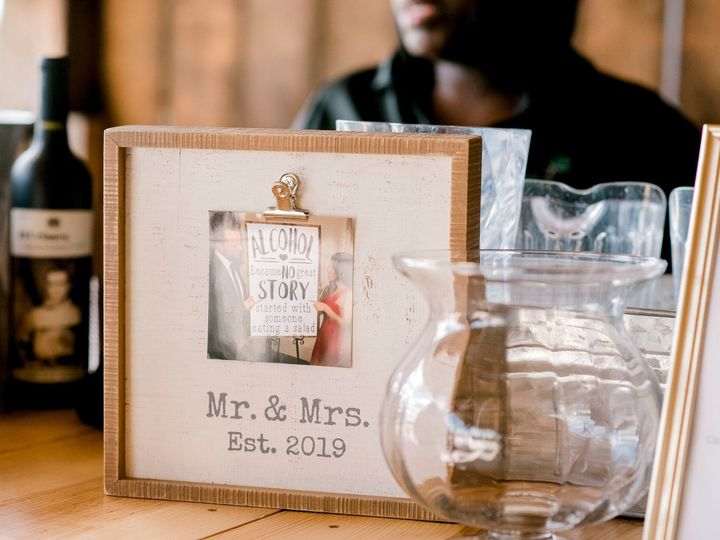 Tmx Io 400 51 1029815 1571940786 Fishers, IN wedding planner