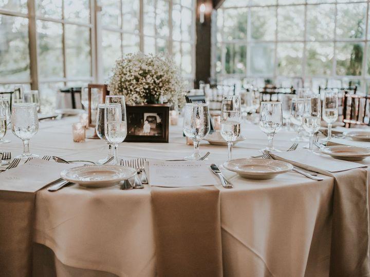 Tmx Lancaster Wedding Photographer Victoria Kyle 515 51 2915 158169022755458 Absecon, NJ wedding venue