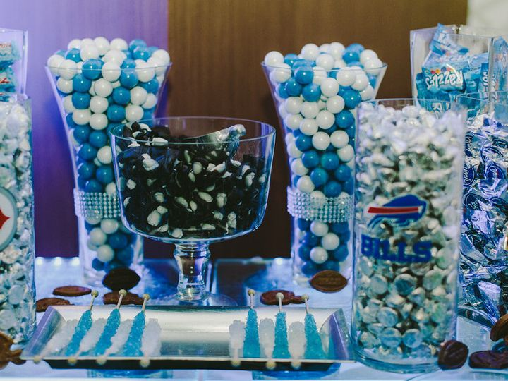 Tmx 1418323239337 12 Coraopolis, PA wedding venue