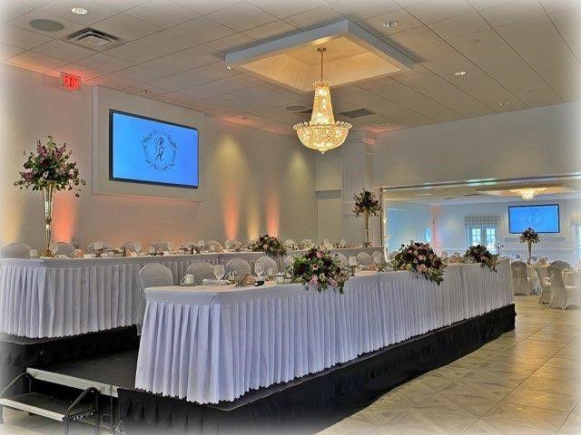 Wedding Reception 2021