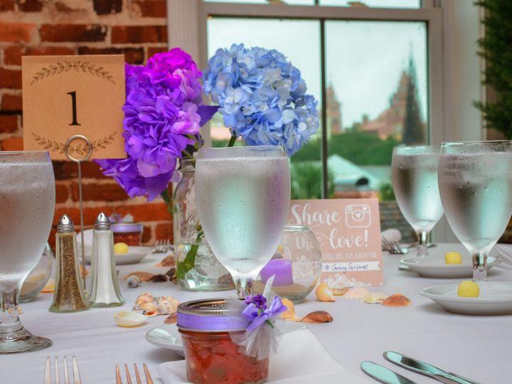 Tmx Clp 7926 51 374025 1558738775 Orlando, FL wedding photography
