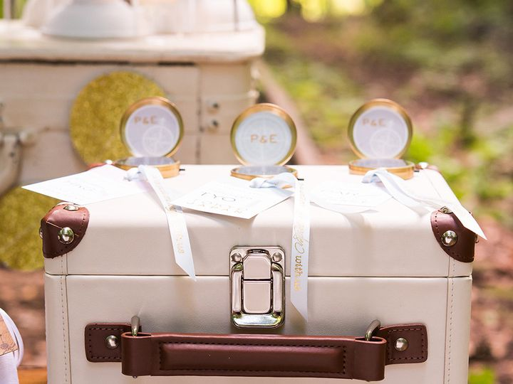 Tmx 1456272876883 9402a Imini Suitcase Wishing Well Templeton, California wedding favor