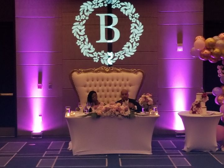 Tmx 20191201 191031 51 1904125 157781199577349 Loxahatchee, FL wedding dj