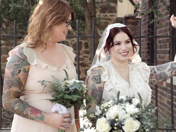 Tmx Screen Shot 2020 05 23 At 1 44 39 Pm 51 1074125 159025767520898 Richmond, VA wedding videography