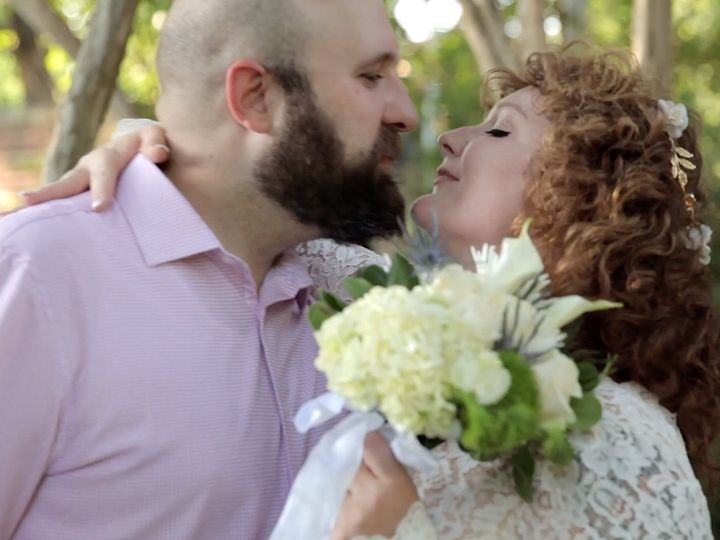 Tmx Screen Shot 2020 05 23 At 2 16 42 Pm 51 1074125 159025816176677 Richmond, VA wedding videography