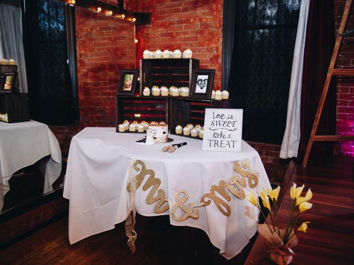 Tmx Dessert Table 51 1885125 1569962148 Colorado Springs, CO wedding planner