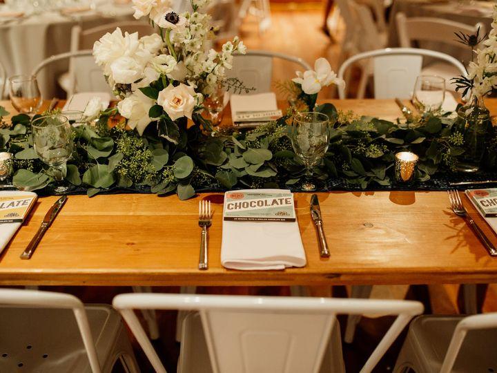 Tmx Sea Salt Wedding2 51 1708125 160043841320241 Nashville, TN wedding favor