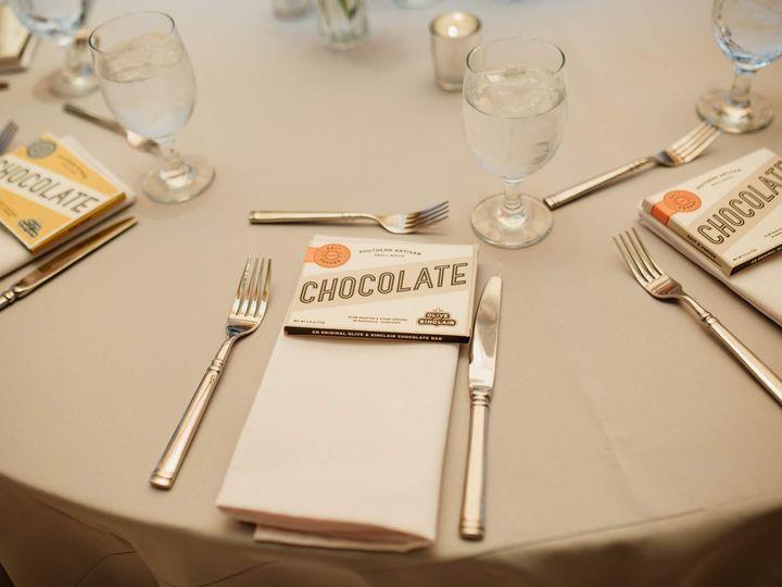 Tmx Sp Wedding 51 1708125 160043841361051 Nashville, TN wedding favor