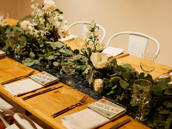 Tmx Wedding Favor 51 1708125 160043841487330 Nashville, TN wedding favor