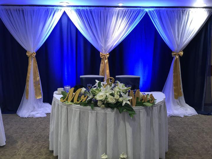 Tmx 1513656809180 Img3572 Honolulu, HI wedding dj