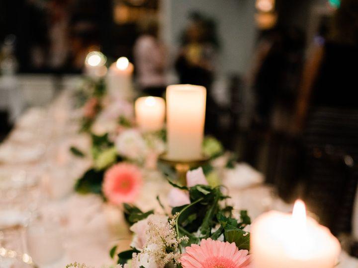 Tmx Close Up Flowers 51 628225 160010931586141 Bonita Springs wedding catering