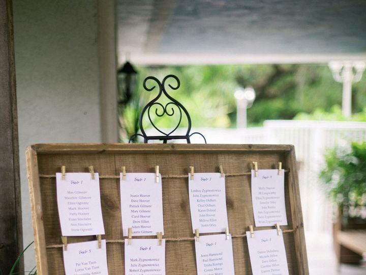 Tmx Seating Chart 51 628225 157773486722855 Bonita Springs wedding catering