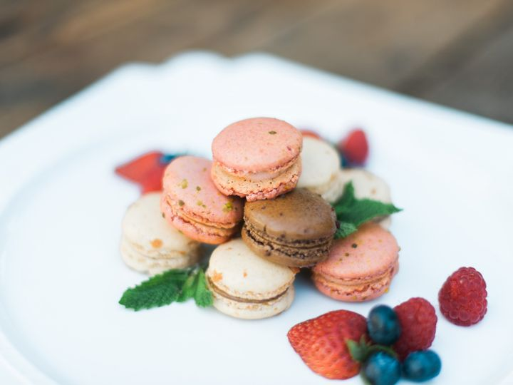 Tmx Macarons 51 1069225 1568666758 Raleigh, NC wedding planner