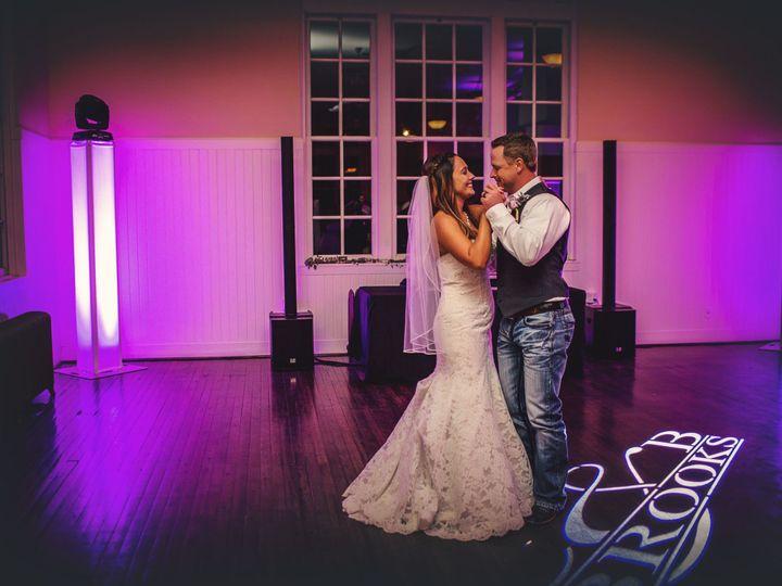Tmx 1526805434 69b9089afbaefaaa 1490910447768 Lgp8404 Oklahoma City, OK wedding dj