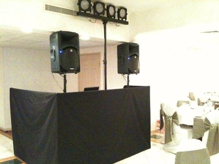 landmark setup