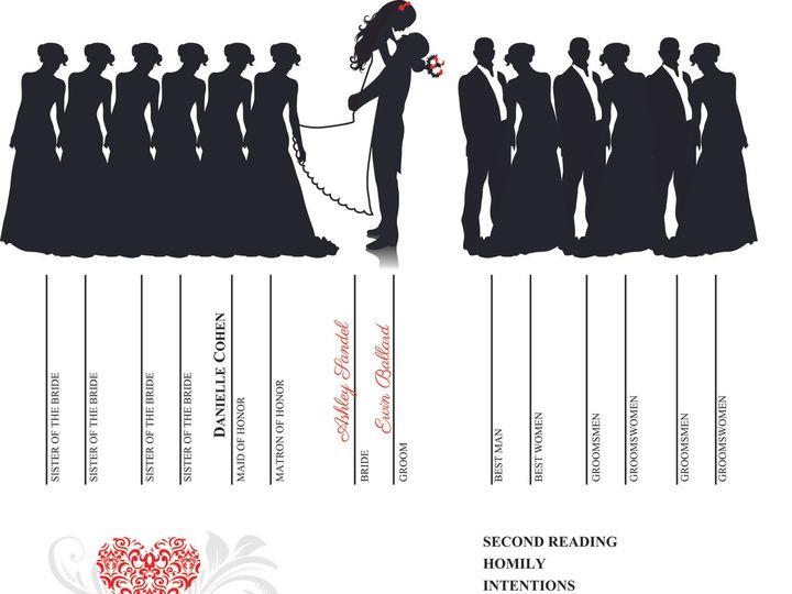 Tmx 1436834274589 Wedding Program Brandon wedding invitation