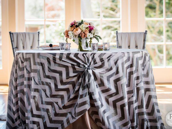 Tmx 1401288069362 Rcp337 Chesapeake, Virginia wedding rental