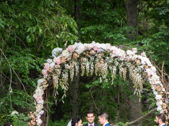 Tmx Kl Wedding229 51 978325 158025345934217 Tulsa, OK wedding videography