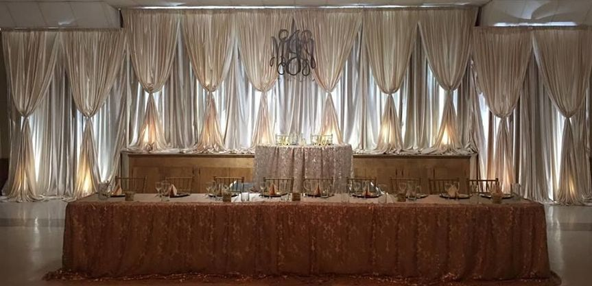 5b048953fc7d83f4 1515338187 8610b42a2b2593e5 1515338185056 8 HEAD TABLE AND DRA