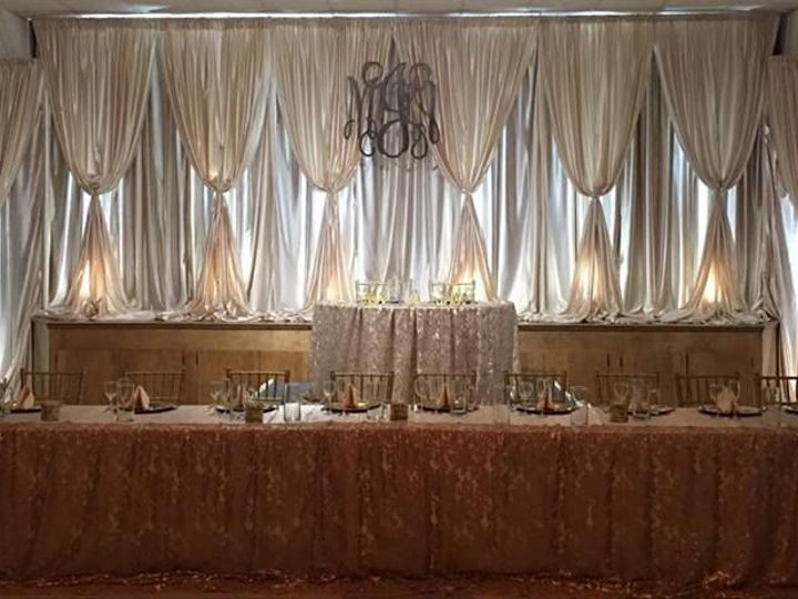 Tmx 1515338188 5b048953fc7d83f4 1515338187 8610b42a2b2593e5 1515338185056 8 HEAD TABLE AND DRA Ceres wedding eventproduction