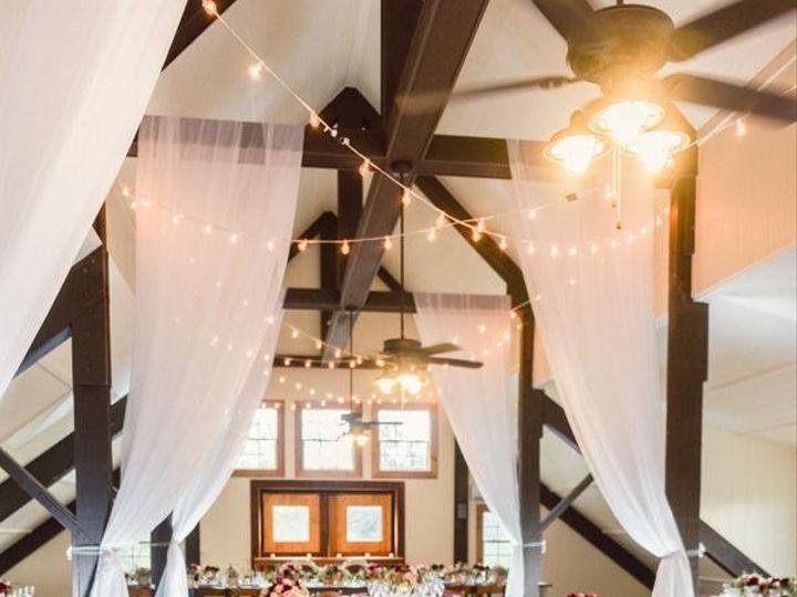 Tmx 1441756189002 Medwayburkephotographydujourdsc8206851110low Linden wedding rental