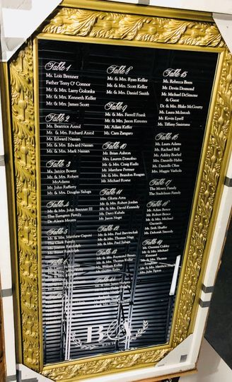 Mirrored seating chart
