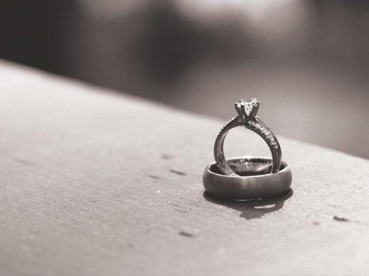 Tmx Wedding 10 51 1219425 158767402816636 Cottonwood, ID wedding videography