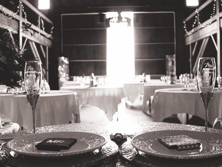 Tmx Wedding 4 51 1219425 158767401580694 Cottonwood, ID wedding videography