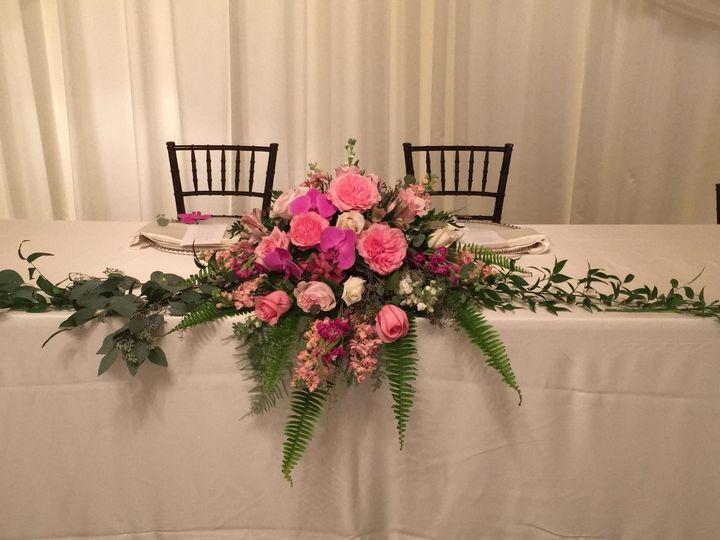 Tmx 1500403037599 2015791418639750871879674307268415000994059o Clawson, MI wedding planner