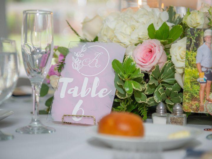Tmx Jonasjrphoto 2020 10 10 565 51 903525 161282117215213 Clawson, MI wedding planner