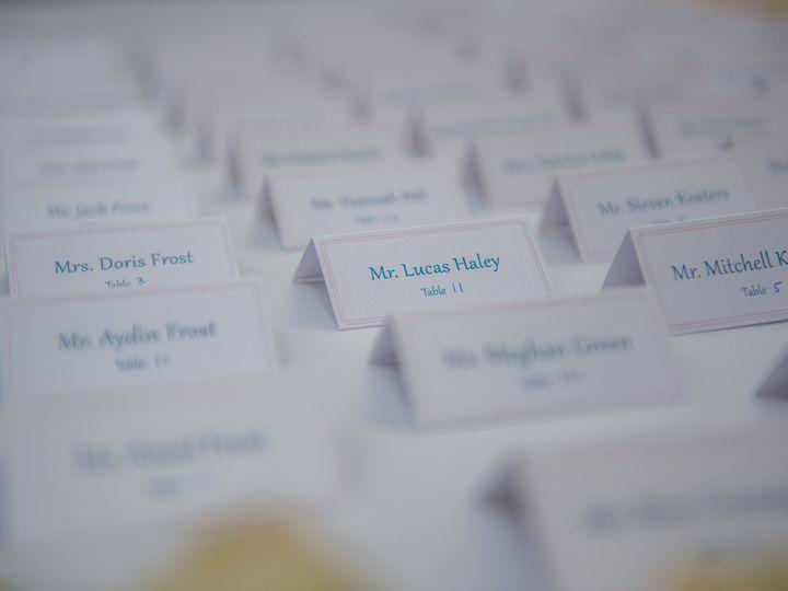 Tmx Jonasjrphoto 2020 10 10 591 51 903525 161282117425018 Clawson, MI wedding planner