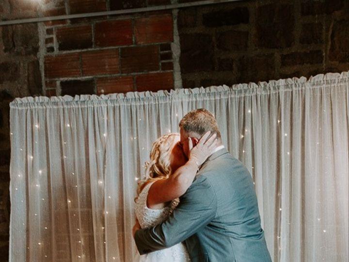 Tmx Weddingpro 1 51 1890725 159061718410706 Beaver Creek, MN wedding photography