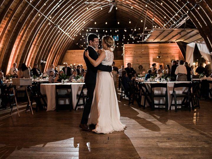 Tmx Trinitypeak Arp 182 51 32725 V1 Milwaukee, WI wedding dj