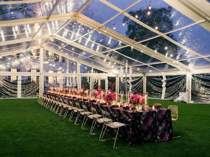 Tmx Szfnpqz 0 51 1903725 157774326999754 Round Rock, TX wedding venue