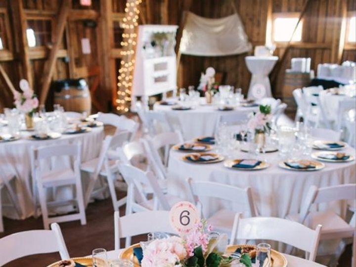 Tmx Chargers 51 1030825 Ashland, WI wedding rental