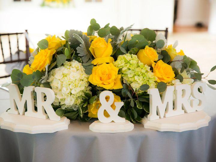 Tmx 1503000727105 2463515 Hamilton, VA wedding planner