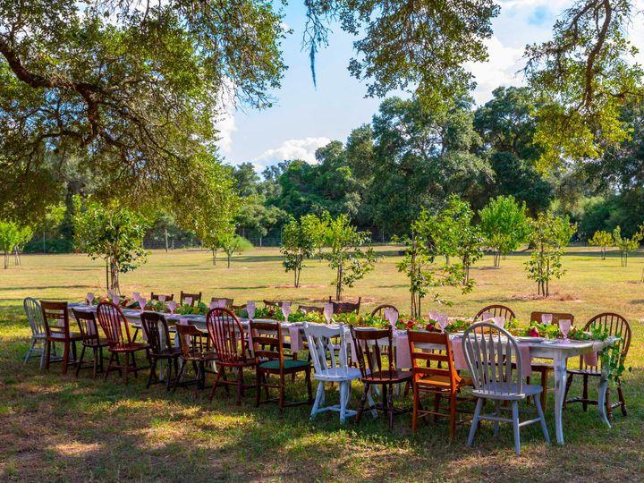 Tmx Dosarbolitosaug2019 35 51 1906825 157962192562909 New Ulm, TX wedding venue