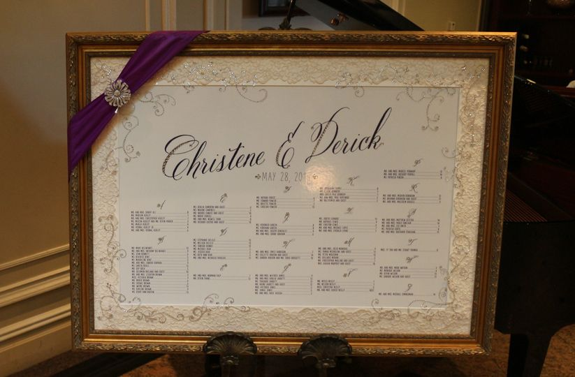 Wedding table and chair chart