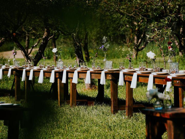 Tmx Details 21 51 1458925 160187072365741 Bozeman, MT wedding planner