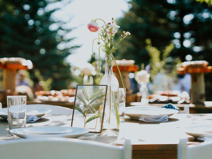 Tmx Details 54 51 1458925 160187078420543 Bozeman, MT wedding planner