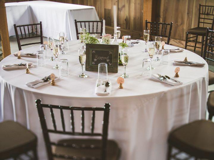Tmx 1481572405498 Nickthayer 117 Jefferson, NH wedding venue