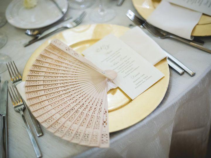 Tmx 1459265145981 1251350116795199289836511700105909625641837o Boynton Beach, FL wedding planner