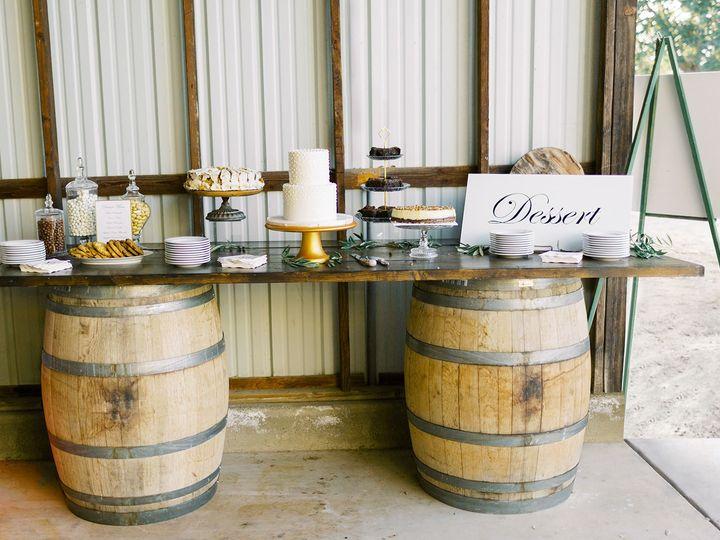 Tmx Steven Emily Dessert Table 1 Edited Websize 51 1888035 157828630441415 San Luis Obispo, CA wedding planner