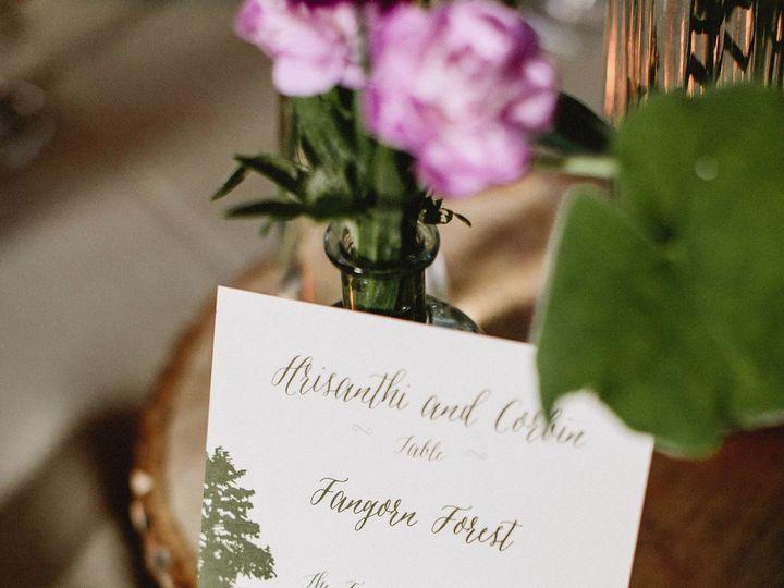 Tmx 1514231449921 Kroipickett 0676 Asheville, NC wedding planner