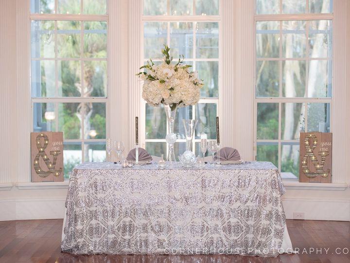 Tmx Corner House Photography 159 51 476135 160824088646027 Sorrento, FL wedding planner