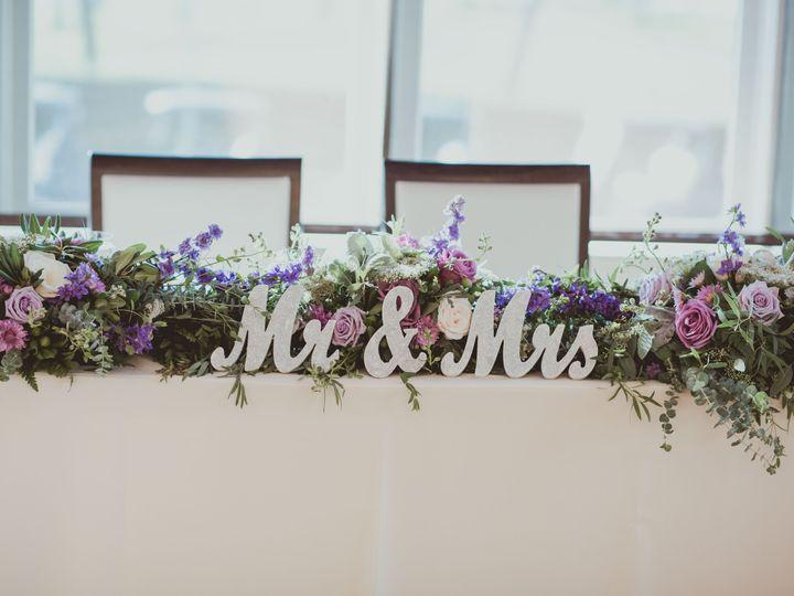 Tmx Dsc 9492 51 1050235 San Diego, CA wedding planner