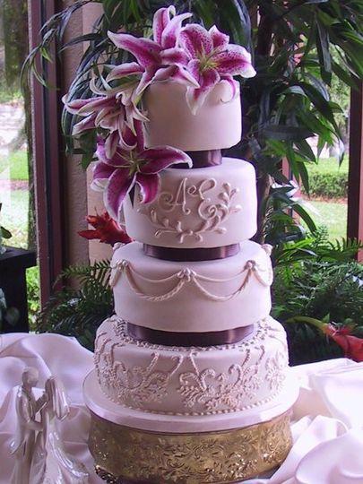 Unique Cakes By Frances